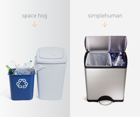Top Kitchen Recycling bins